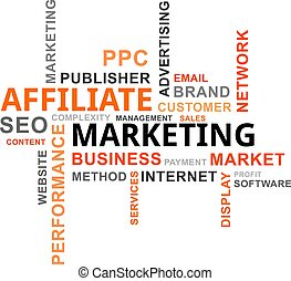 word cloud - affiliate marketing - A word cloud of affiliate...