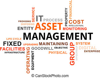 word cloud - asset management - A word cloud of asset...
