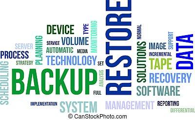 word cloud - backup restore - A word cloud of backup restore...