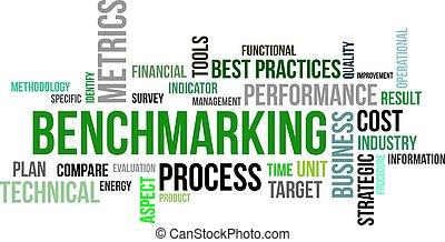 word cloud - benchmarking - A word cloud of benchmarking...