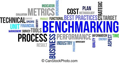 word cloud - benchmarking