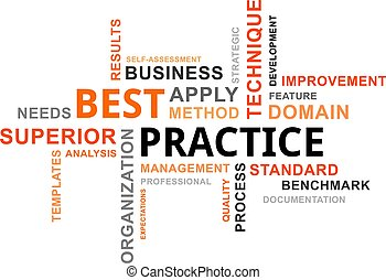 word cloud - best practice - A word cloud of best practice...
