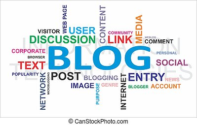 word cloud - blog - A word cloud of blog related items
