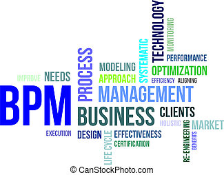 word cloud - bpm - A word cloud of business process...