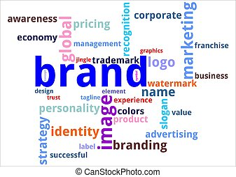 Word cloud - brand