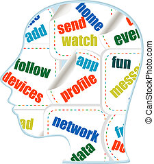 Word cloud business concept inside head shape, career development