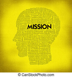 Word cloud business concept inside head shape, mission