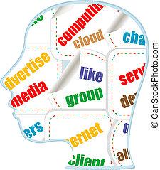 Word cloud business concept inside head shape, career development