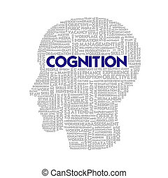 Word cloud business concept inside head shape, cognition