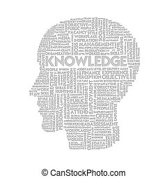 Word cloud business concept inside head shape, learn and...