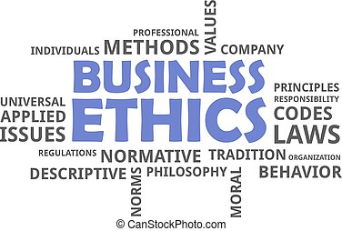 A word cloud of business ethics related items
