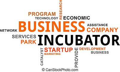 A word cloud of business incubator related items