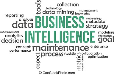 word cloud - business intelligence - A word cloud of...