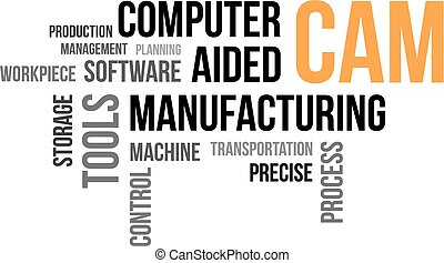 word cloud - cam - A word cloud of computer aided...