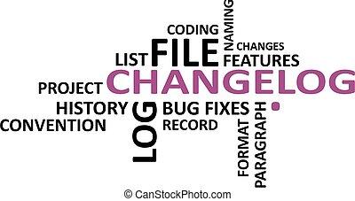 word cloud - changelog