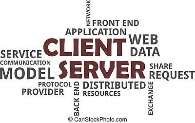 word cloud - client server