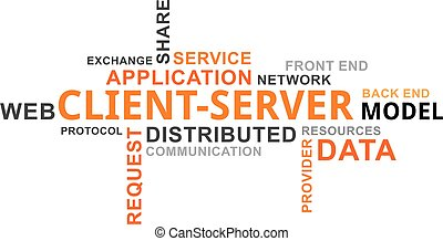 word cloud - client server model