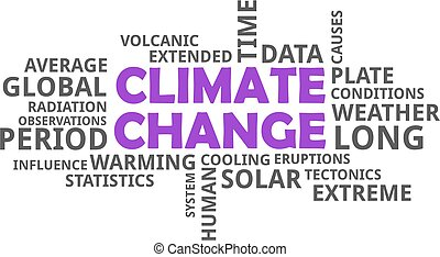 word cloud - climate change
