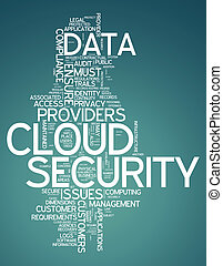 Word Cloud Cloud Security - Word Cloud with Cloud Security...