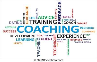 word cloud - coaching - A word cloud of coaching related...
