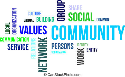 A word cloud of community related items