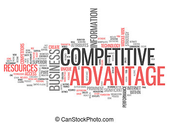 Word Cloud Competitive Advantage - Word Cloud with...