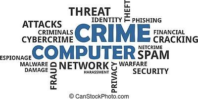 word cloud - computer crime
