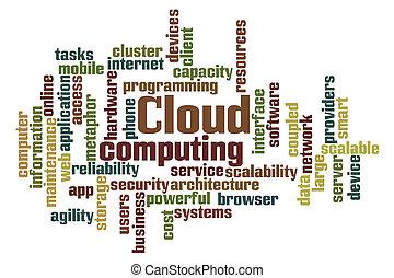 Cloud Computing - Word Cloud Computing on white background