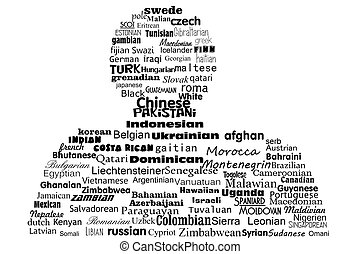 Word cloud concept, nationality of the peoples of the world