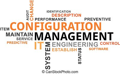 word cloud - configuraton management