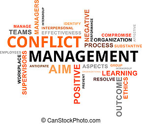 word cloud - conflict management - A word cloud of conflict...