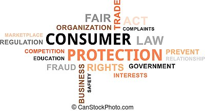 A word cloud of consumer protection related items