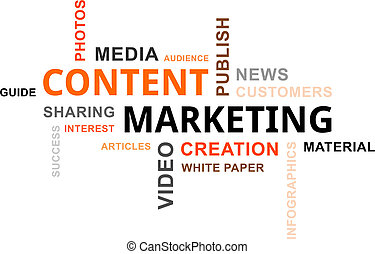 word cloud - content marketing - A word cloud of content...