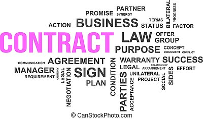 word cloud - contract - A word cloud of contract related...