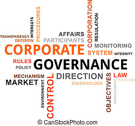 word cloud - corporate governance - A word cloud of...