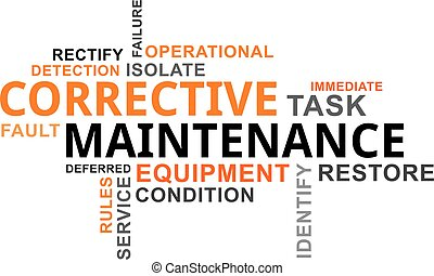 word cloud - corrective maintenance - A word cloud of...