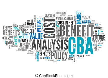 Word Cloud Cost-Benefit Analysis - Word Cloud with...