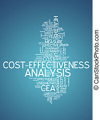 Word Cloud Cost-Effectiveness Analysis - Word Cloud with...