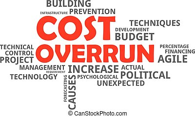 word cloud - cost overrun
