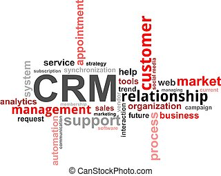 word cloud - crm - A word cloud of customer relationship...