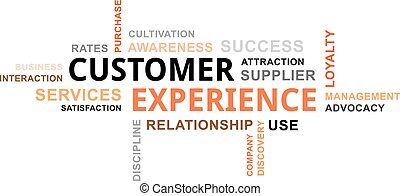 word cloud - customer experience - A word cloud of customer ...