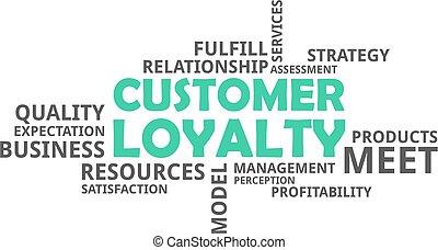 word cloud - customer loyalty