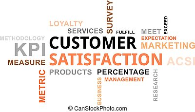 word cloud - customer satisfaction