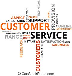 word cloud - customer service - A word cloud of customer...