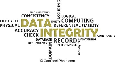 word cloud - data integrity