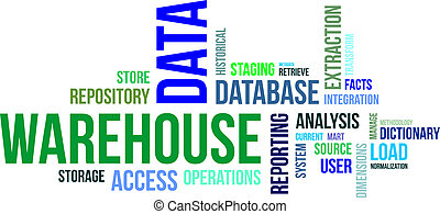 A word cloud of data warehouse related items