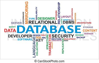 Word cloud - database - A word cloud of database related...