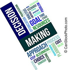 word cloud - decision making - A word cloud of decision ...