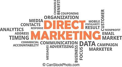word cloud - direct marketing