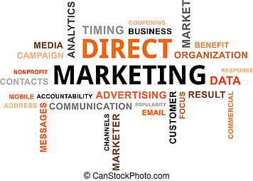 word cloud - direct marketing - A word cloud of direct...